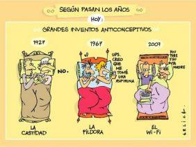 Grandes Inventos Anticonceptivos
